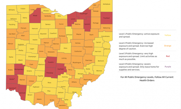Red/Purple Alert counties in Ohio expanded; face masks required